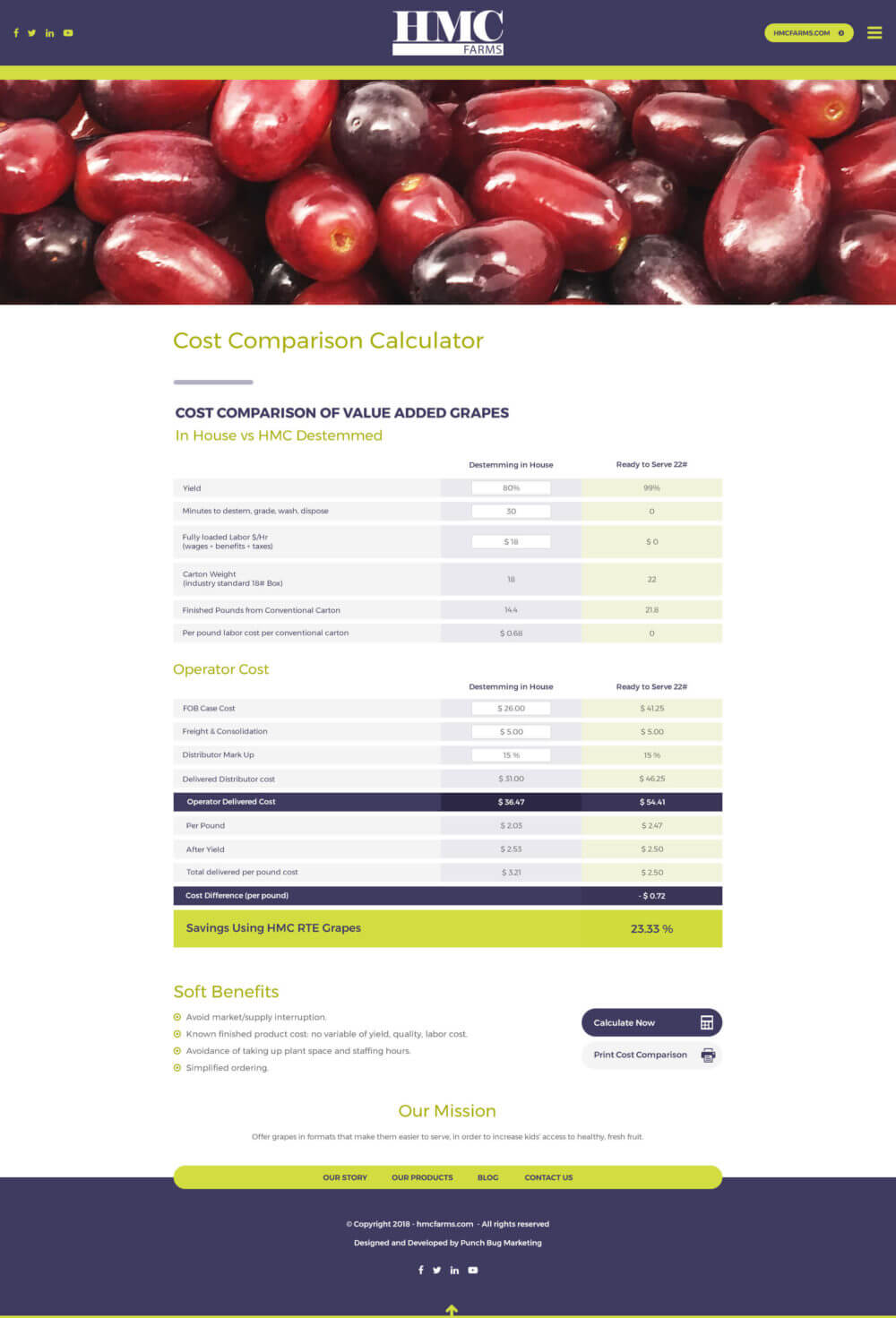 HMC Farms Grapes for Schools - Calculator